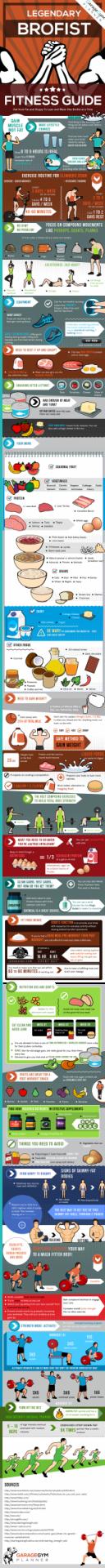 GarageGym_Infographic